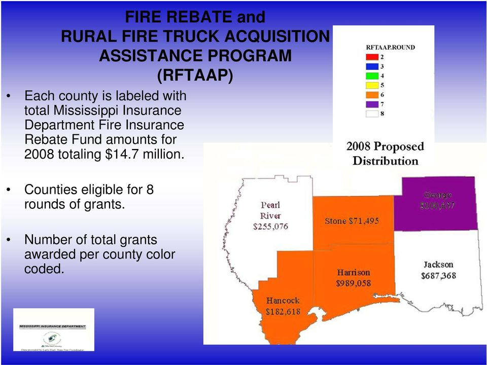 Insurance Rebate Fund amounts for 2008 totaling $14.7 million.