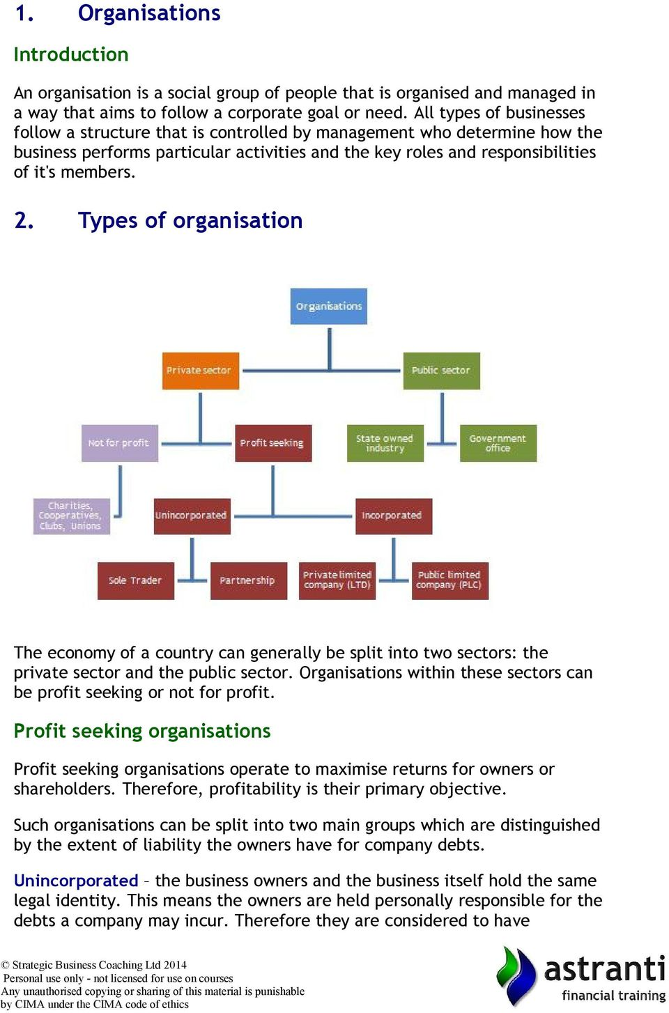 Types of organisation The economy of a country can generally be split into two sectors: the private sector and the public sector.