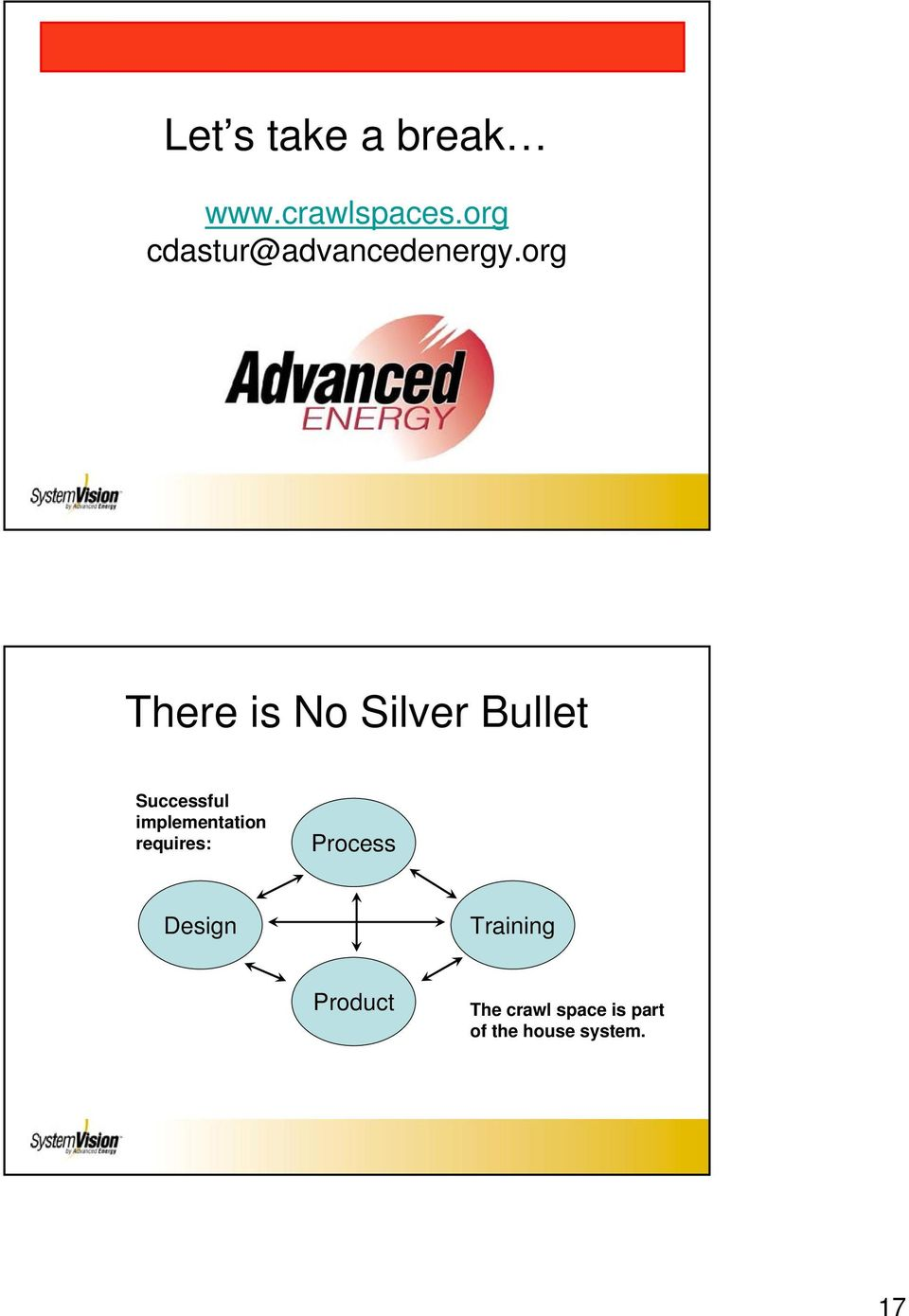 org There is No Silver Bullet Successful
