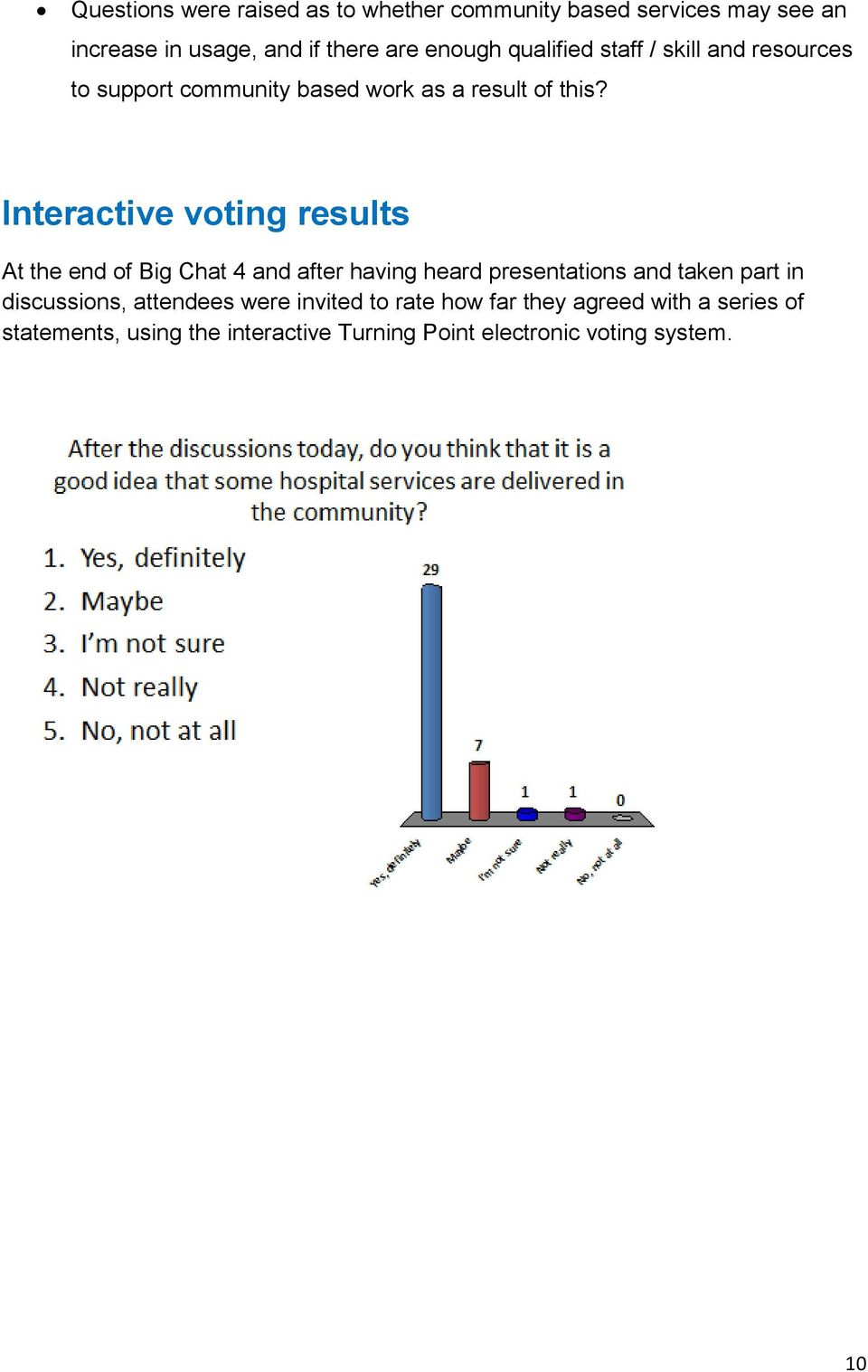 Interactive voting results At the end of Big Chat 4 and after having heard presentations and taken part in