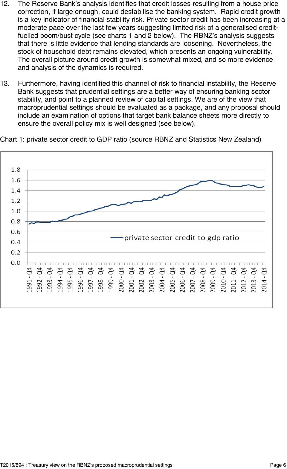 Private sector credit has been increasing at a moderate pace over the last few years suggesting limited risk of a generalised creditfuelled boom/bust cycle (see charts 1 and 2 below).