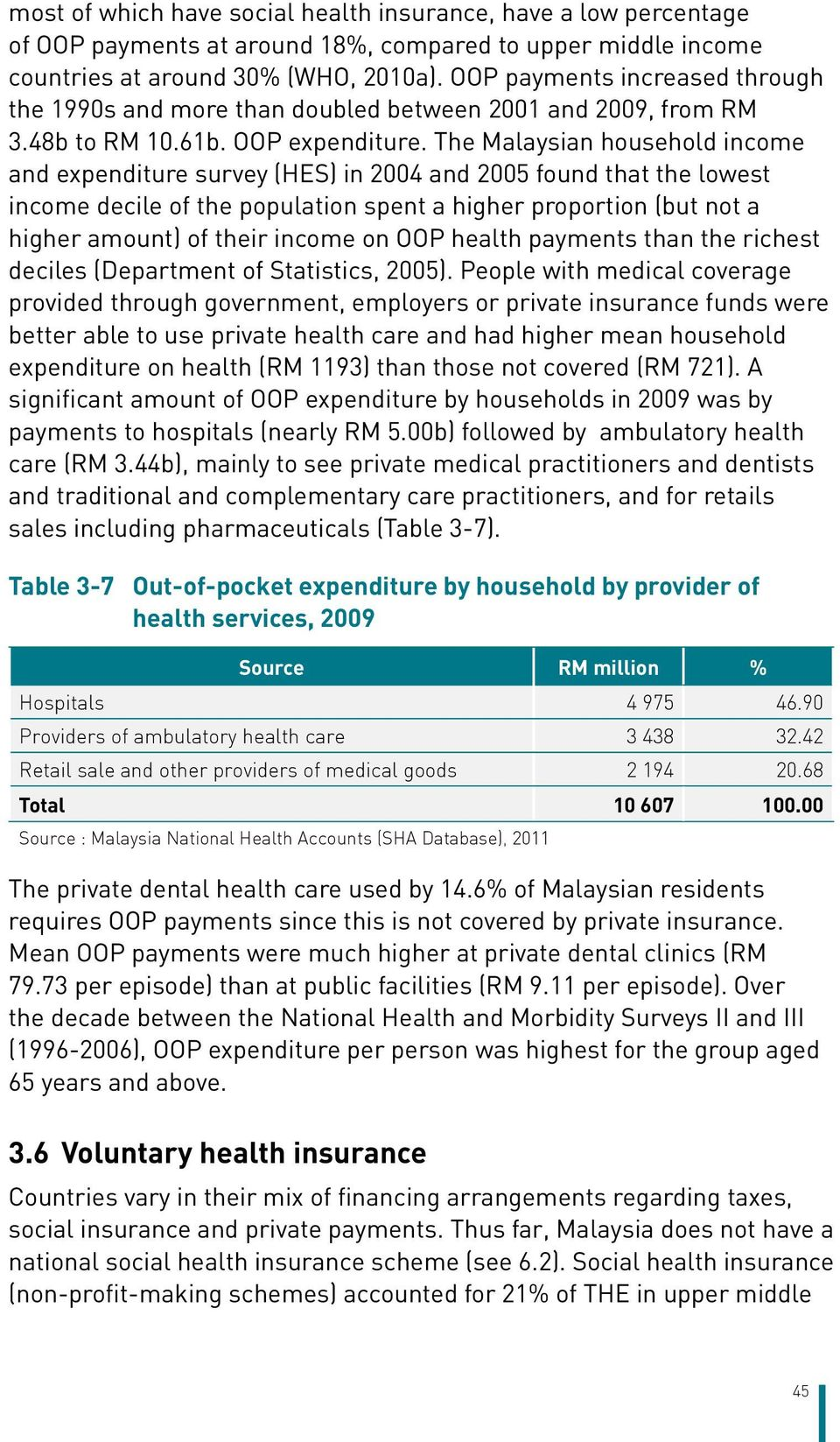 The Malaysian household income and expenditure survey (HES) in 2004 and 2005 found that the lowest income decile of the population spent a higher proportion (but not a higher amount) of their income