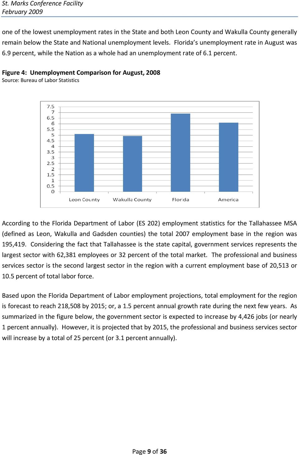 Figure 4: Unempoyment Comparison for August, 2008 Source: Bureau of Labor Statistics According to the Forida Department of Labor (ES 202) empoyment statistics for the Taahassee MSA (defined as Leon,