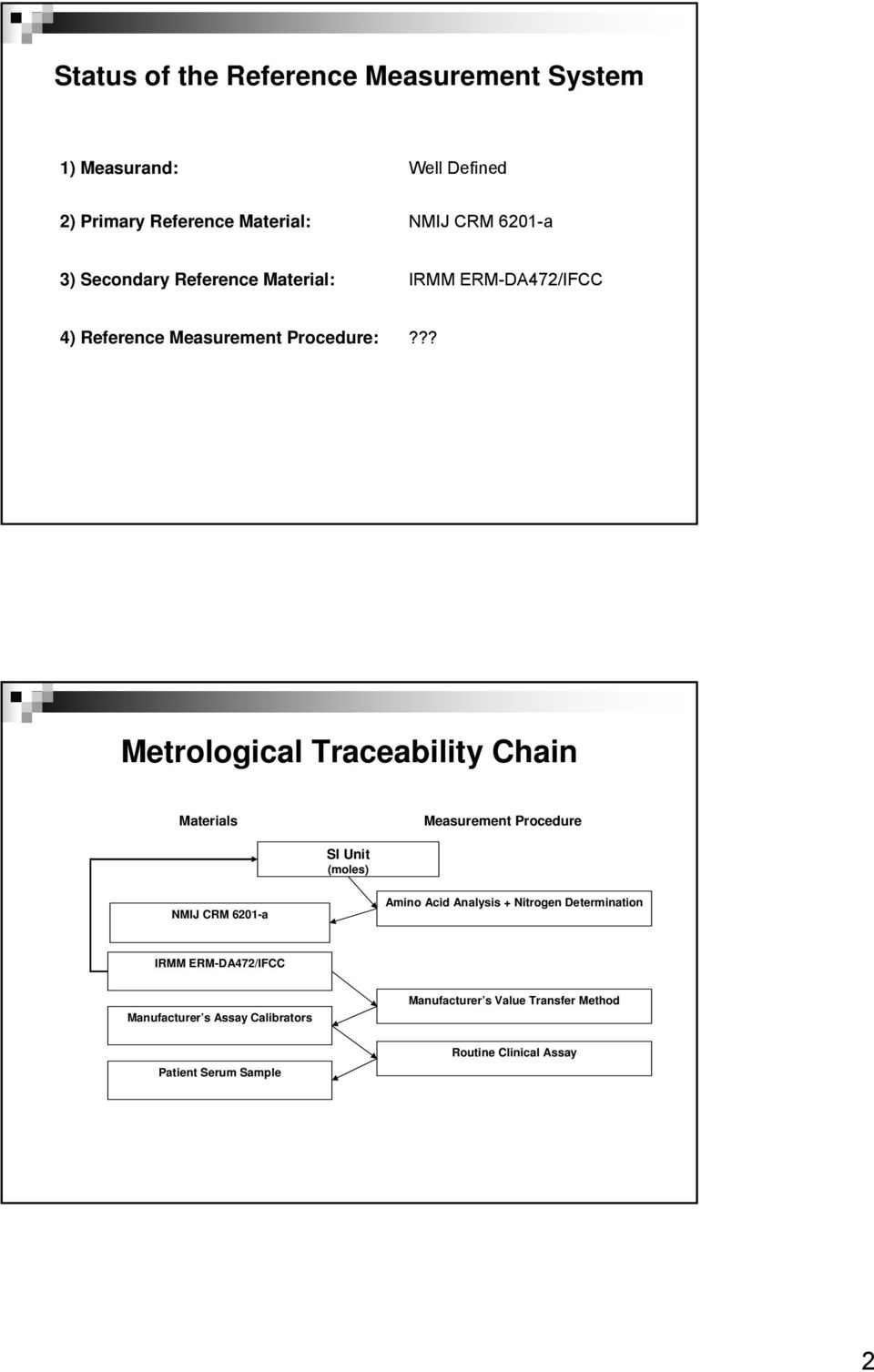 ?? Metrological Traceability Chain Materials Measurement Procedure SI Unit (moles) NMIJ CRM 6201-a Amino Acid Analysis +