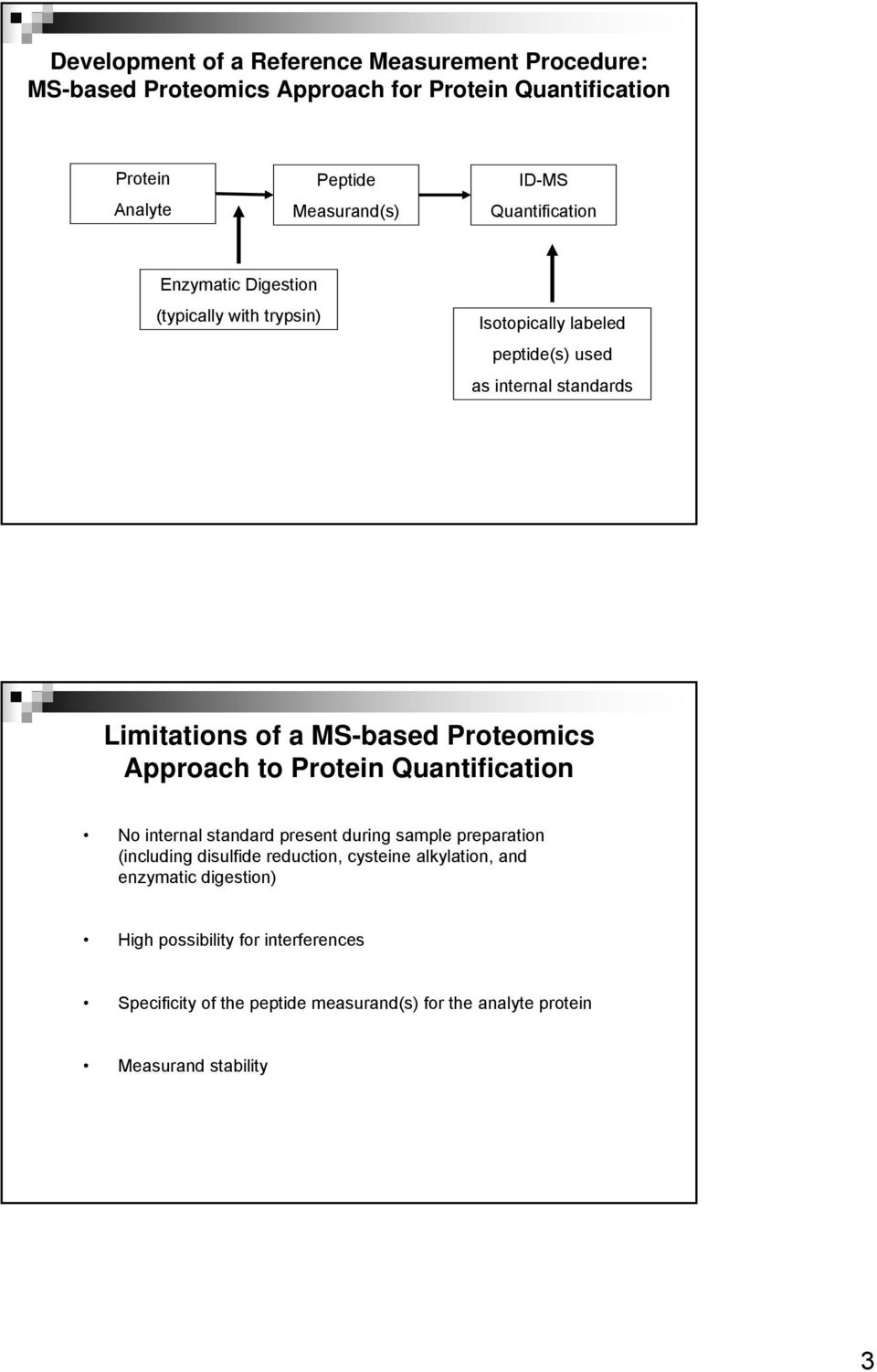 Proteomics Approach to Protein Quantification No internal standard present during sample preparation (including disulfide reduction, cysteine