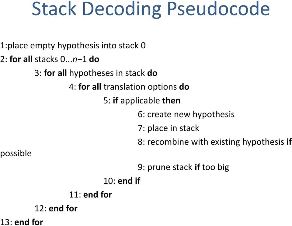 applicable then 6: create new hypothesis 7: place in stack 8: recombine with existing