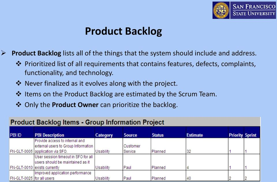 Prioritized list of all requirements that contains features, defects, complaints,