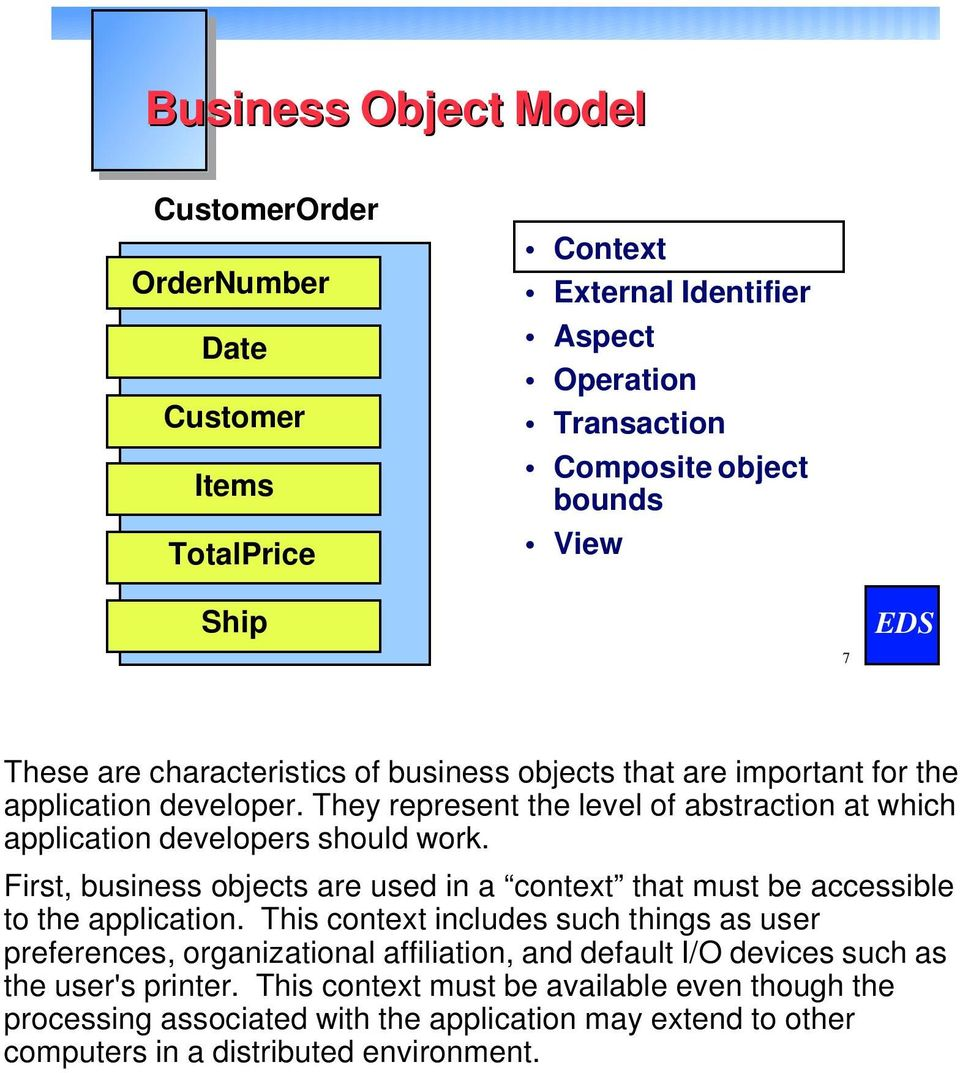 First, business objects are used in a context that must be accessible to the application.