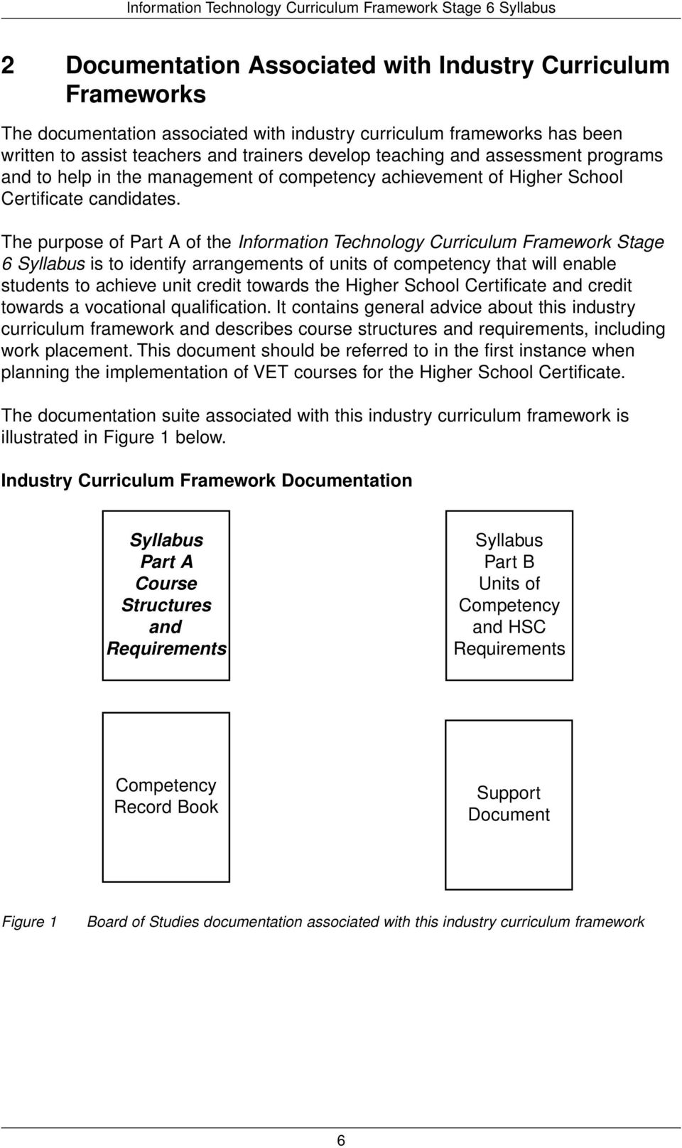 The purpose of Part A of the Information Technology Curriculum Framework Stage 6 Syllabus is to identify arrangements of units of competency that will enable students to achieve unit credit towards