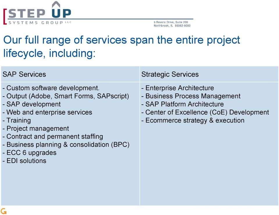 SHERRYANNE MEYER Manage Complex SAP Implementations with