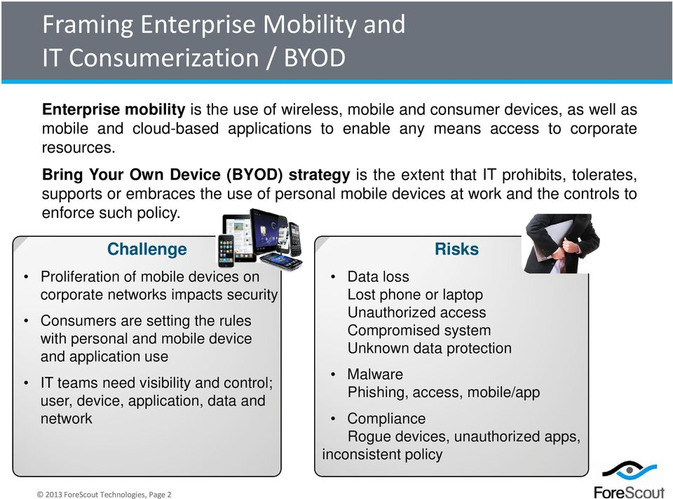 Bring Your Own Device (BYOD) strategy is the extent that IT prohibits, tolerates, supports or embraces the use of personal mobile devices at work and the controls to enforce such policy.