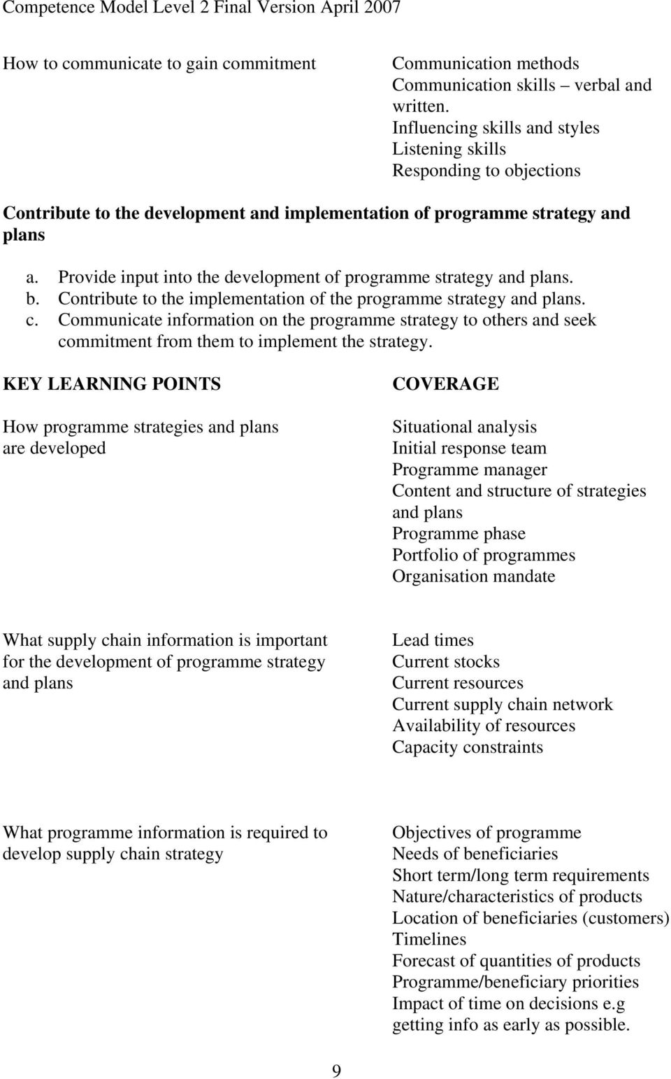 Provide input into the development of programme strategy and plans. b. Contribute to the implementation of the programme strategy and plans. c.