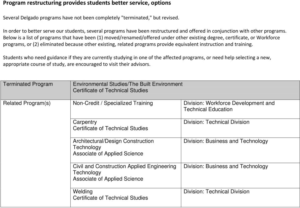 Below is a list of programs that have been (1) moved/renamed/offered under other existing degree, certificate, or Workforce programs, or (2) eliminated because other existing, related programs