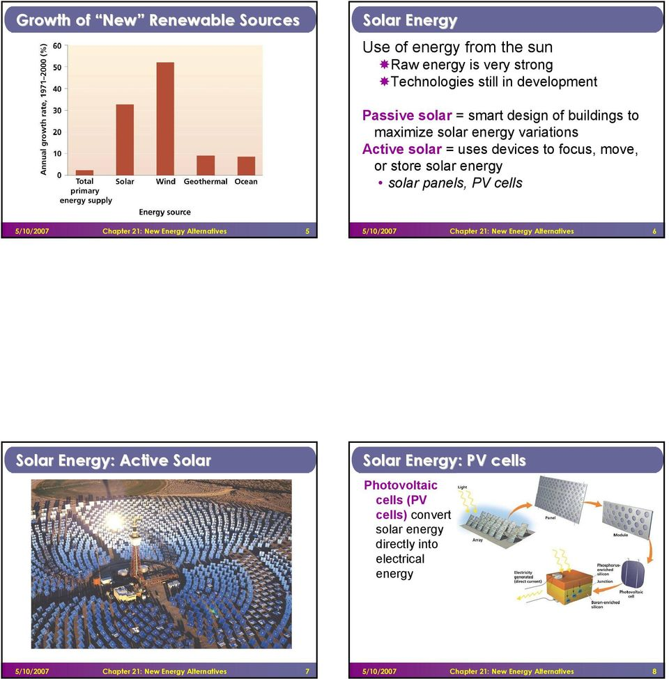 Chapter 21: New Energy Alternatives 5 5/10/2007 Chapter 21: New Energy Alternatives 6 Solar Energy: Active Solar Solar Energy: PV cells Photovoltaic cells