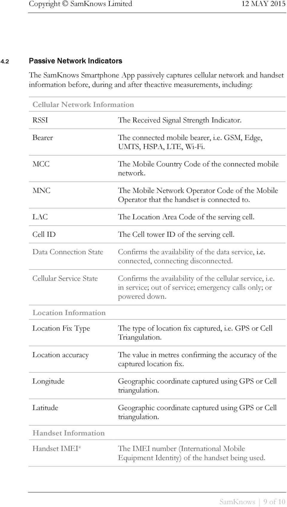 The Mobile Country Code of the connected mobile network. The Mobile Network Operator Code of the Mobile Operator that the handset is connected to. The Location Area Code of the serving cell.