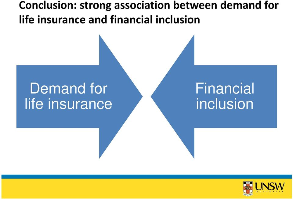 and financial inclusion Demand