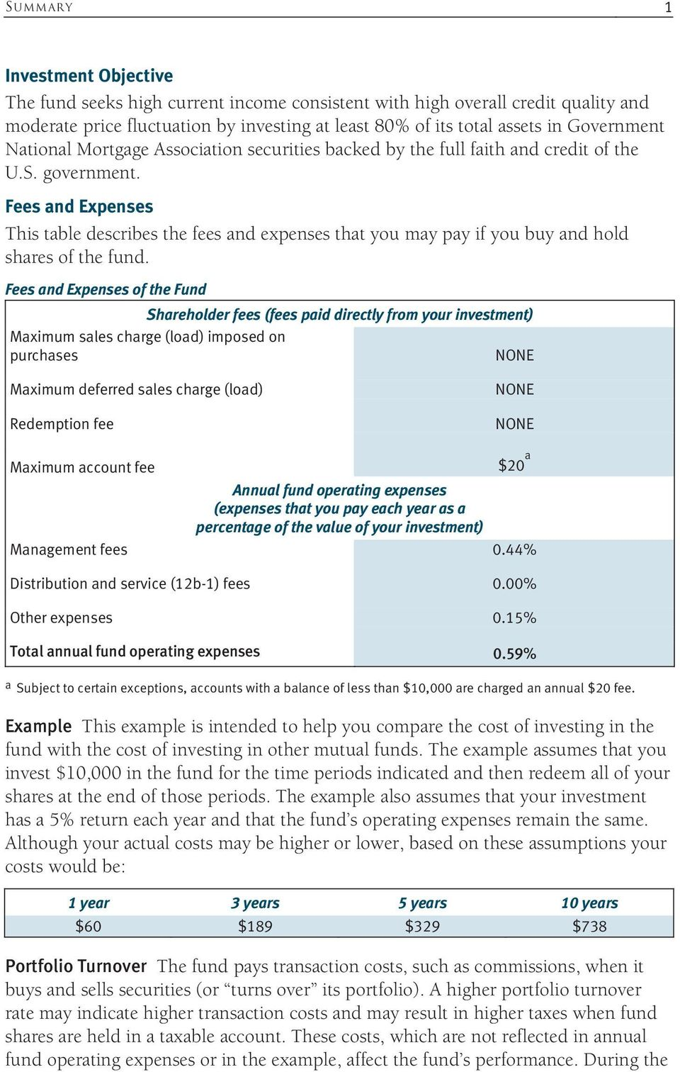Fees and Expenses This table describes the fees and expenses that you may pay if you buy and hold shares of the fund.