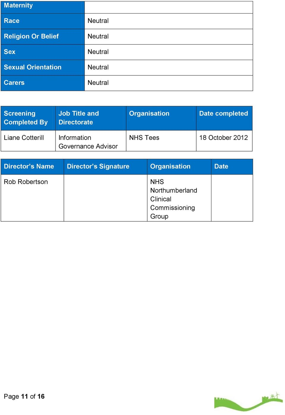Governance Advisor NHS Tees 18 October 2012 Director s Name Director s Signature