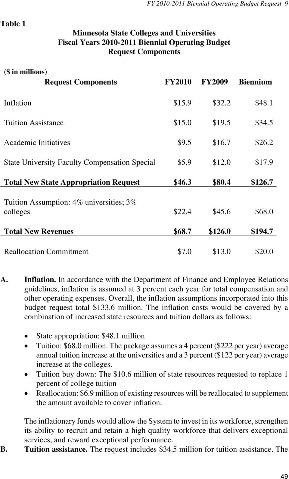 9 Total New State Appropriation Request $46.3 $80.4 $126.7 Tuition Assumption: 4% universities; 3% colleges $22.4 $45.6 $68.0 Total New Revenues $68.7 $126.0 $194.7 Reallocation Commitment $7.0 $13.