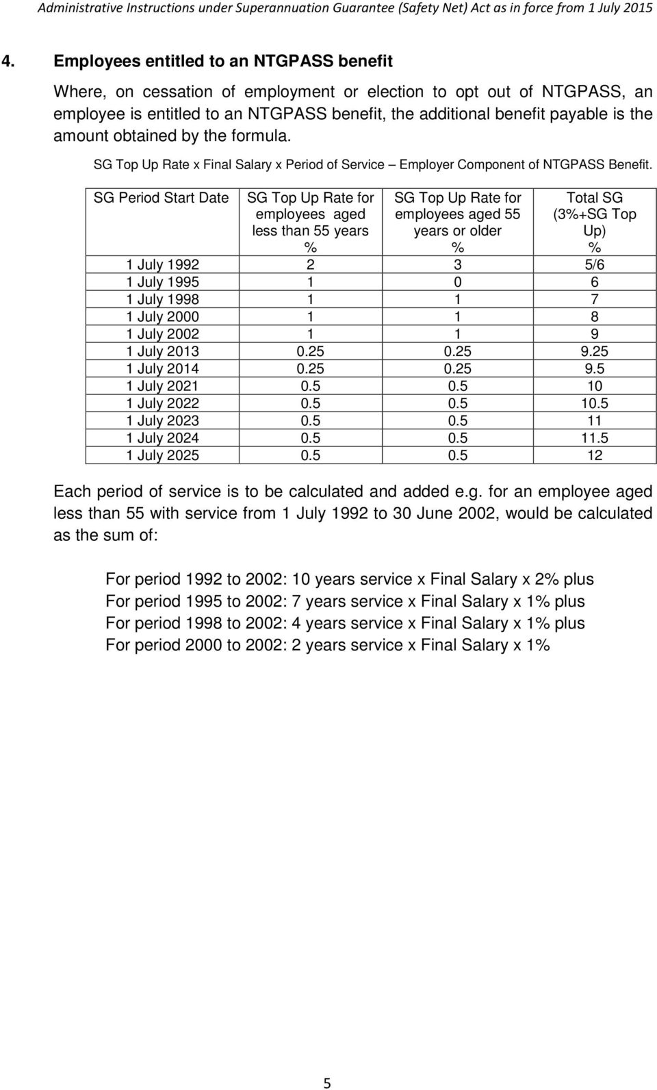 SG Period Start Date SG Top Up Rate for employees aged less than 55 years SG Top Up Rate for employees aged 55 years or older Total SG (3+SG Top Up) 1 July 1992 2 3 5/6 1 July 1995 1 0 6 1 July 1998
