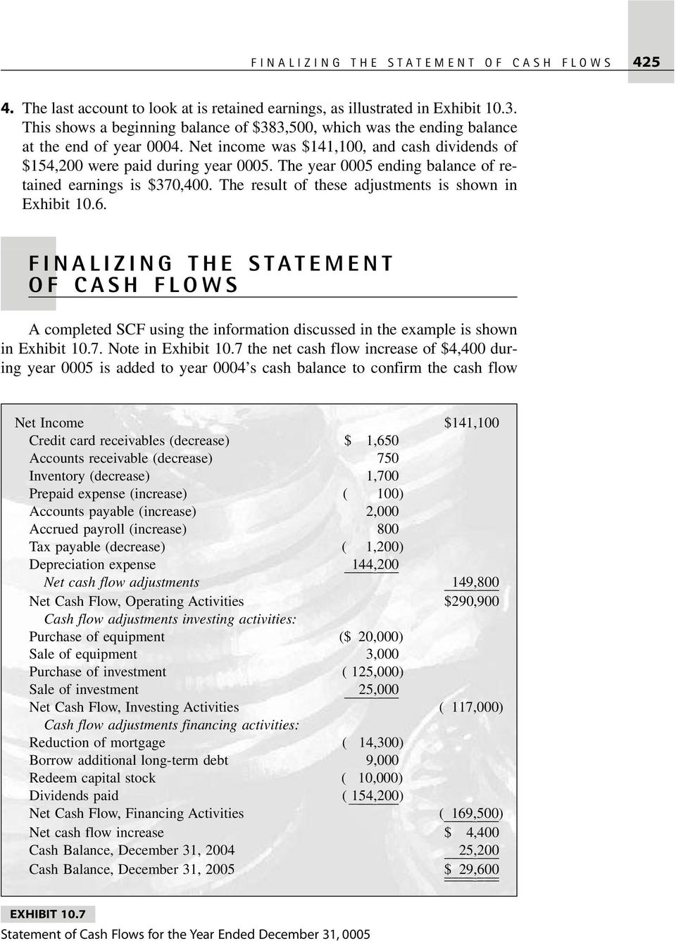 The year 0005 ending balance of retained earnings is $370,400. The result of these adjustments is shown in Exhibit 10.6.