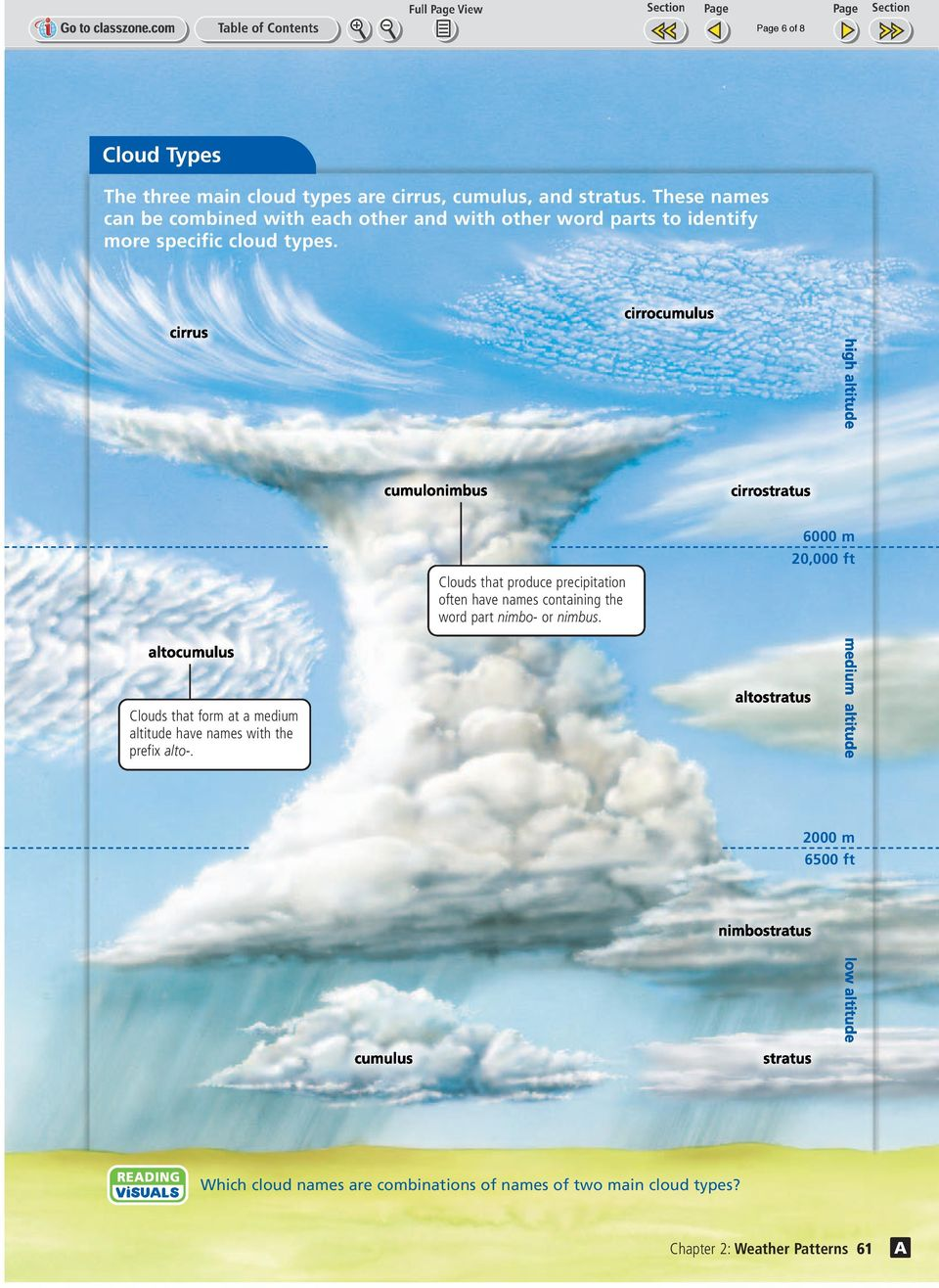 Clouds that produce precipitation often have names containing the word part nimbo- or nimbus.