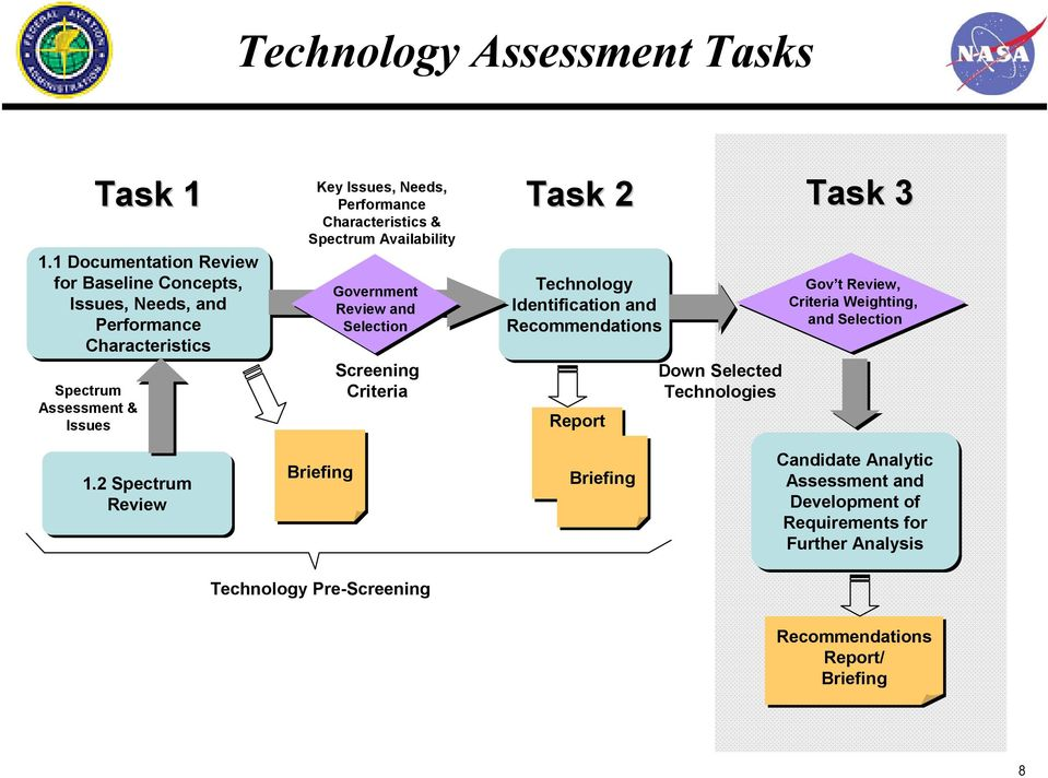 Availability Government Review and Selection Screening Criteria Task 2 Task 3 Technology Identification and Recommendations Report Down Selected
