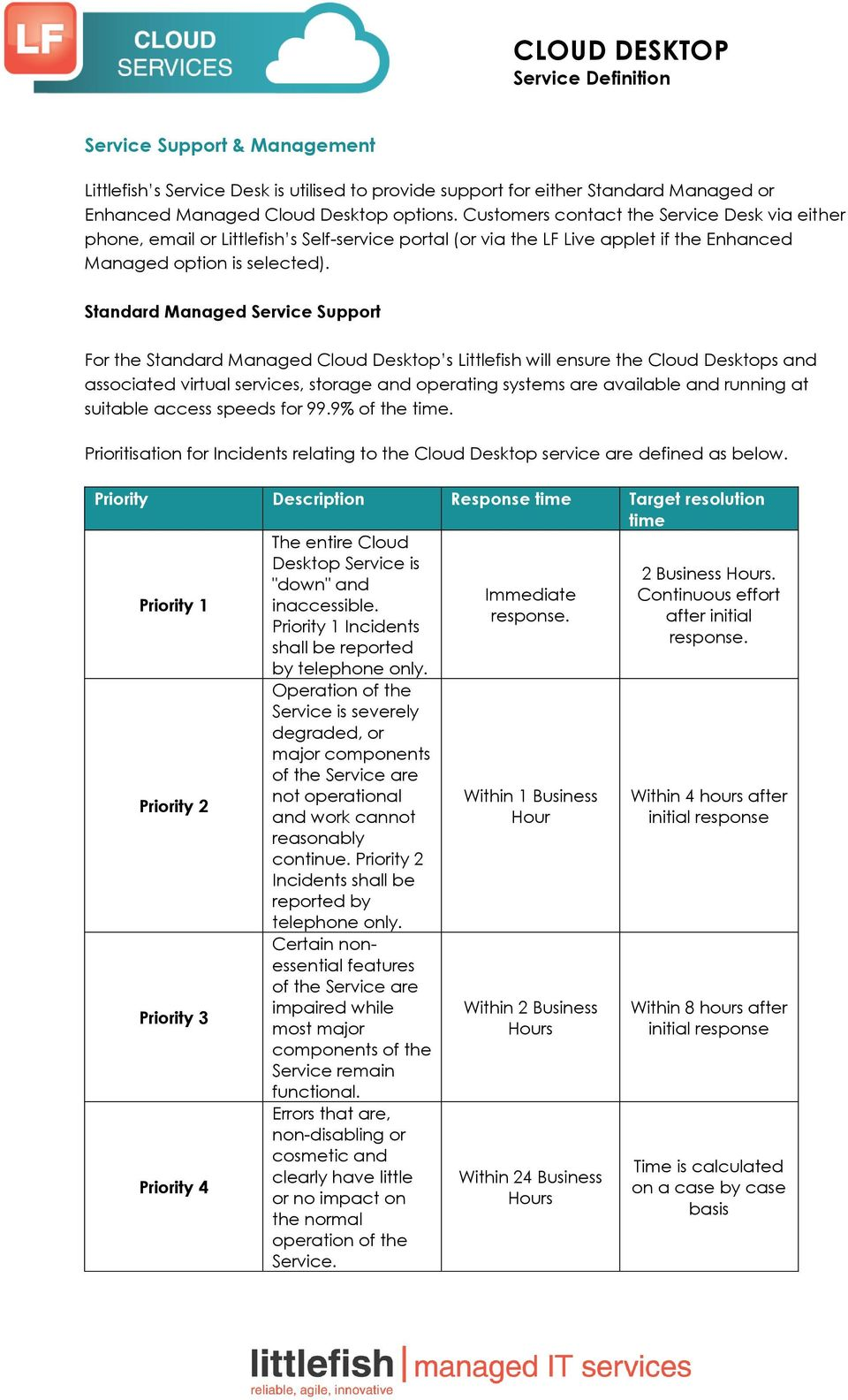 Standard Managed Service Support For the Standard Managed Cloud Desktop s Littlefish will ensure the Cloud Desktops and associated virtual services, storage and operating systems are available and