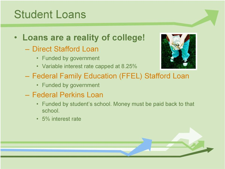 8.25% Federal Family Education (FFEL) Stafford Loan Funded by government