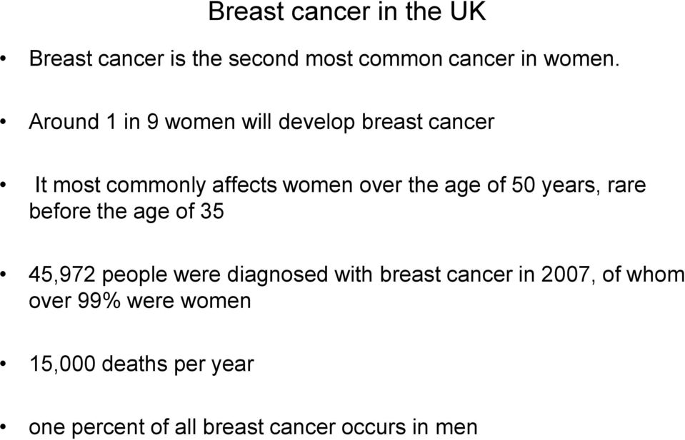 of 50 years, rare before the age of 35 45,972 people were diagnosed with breast cancer in