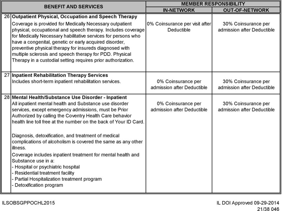 sclerosis and speech therapy for PDD. Physical Therapy in a custodial setting requires prior authorization.