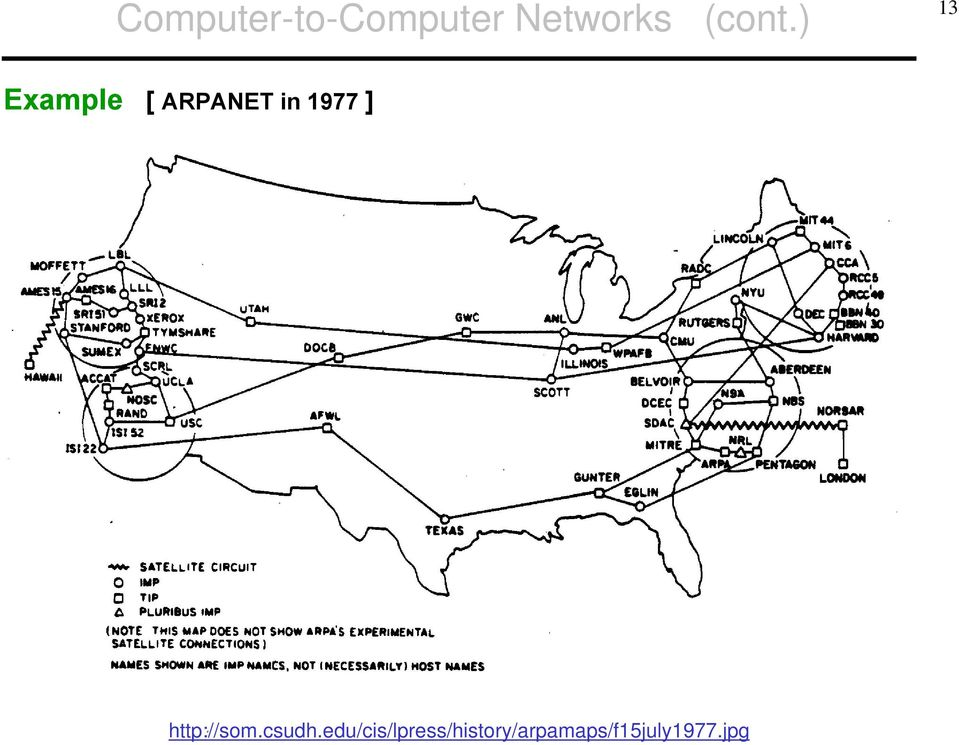 ) 13 Example [ ARPANET in 1977 ]
