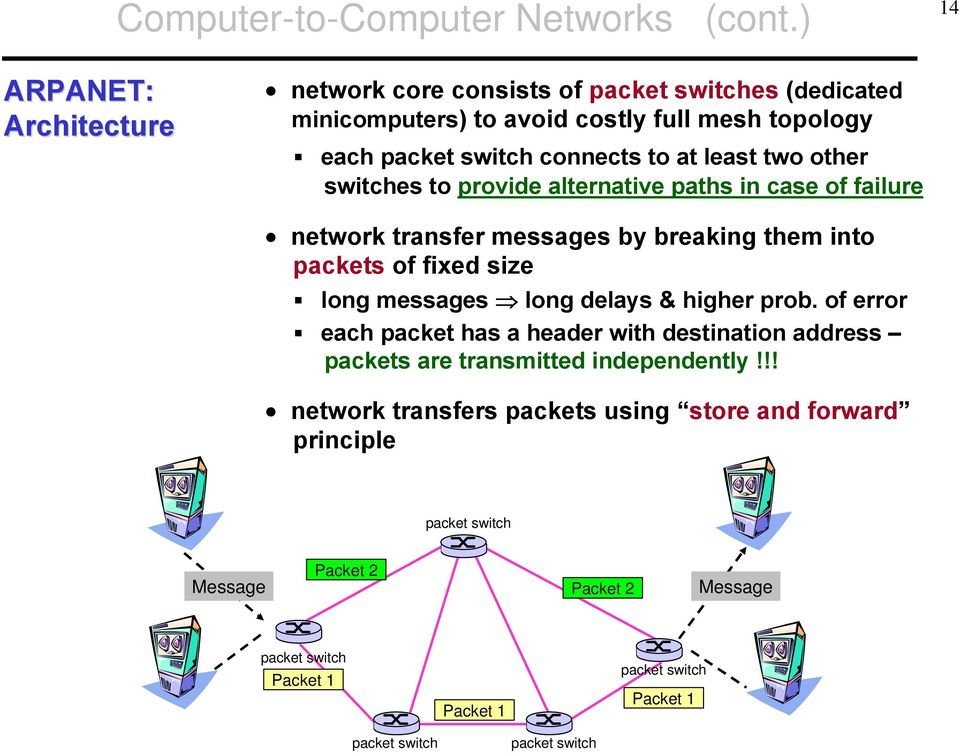 two other switches to provide alternative paths in case of failure network transfer messages by breaking them into packets of fixed size long messages long delays &