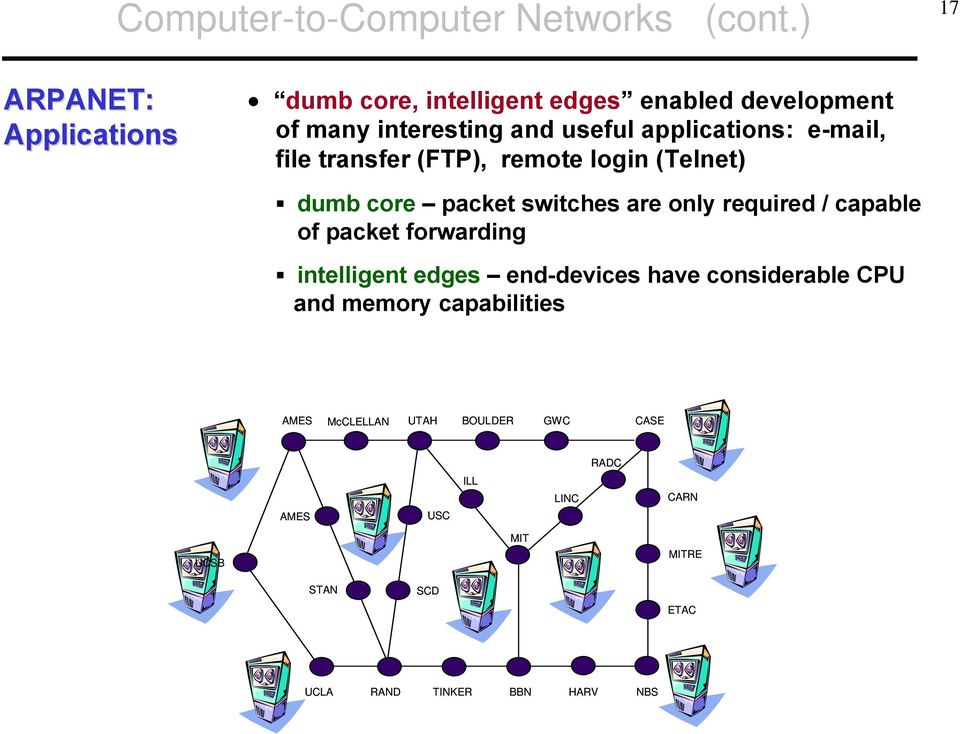 e-mail, file transfer (FTP), remote login (Telnet) dumb core packet switches are only required / capable of packet