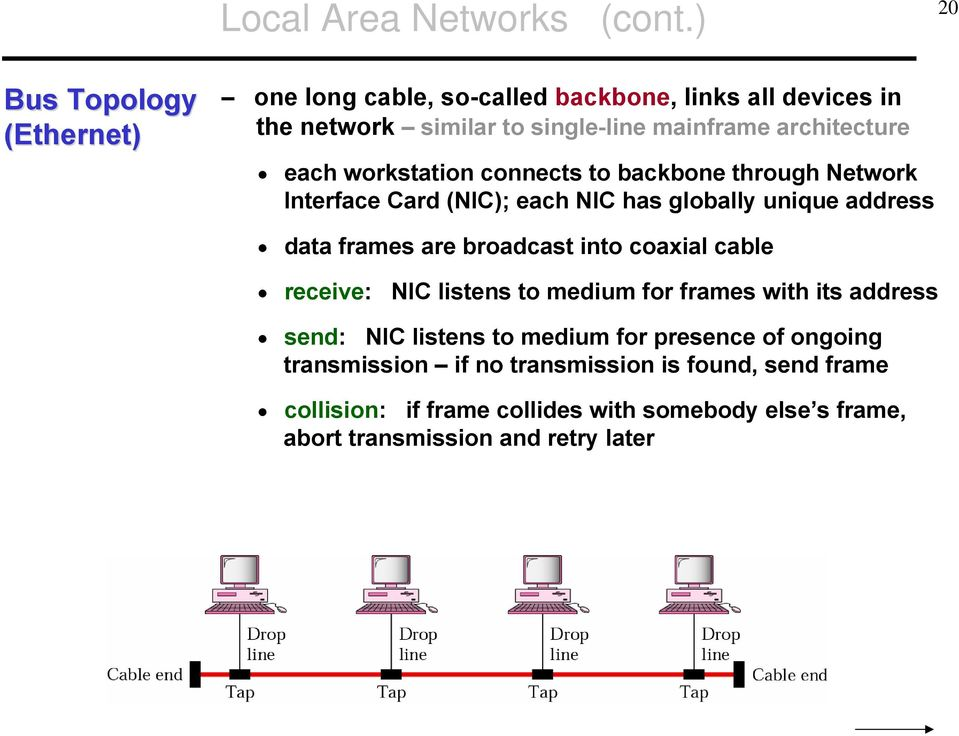 each workstation connects to backbone through Network Interface Card (NIC); each NIC has globally unique address data frames are broadcast into