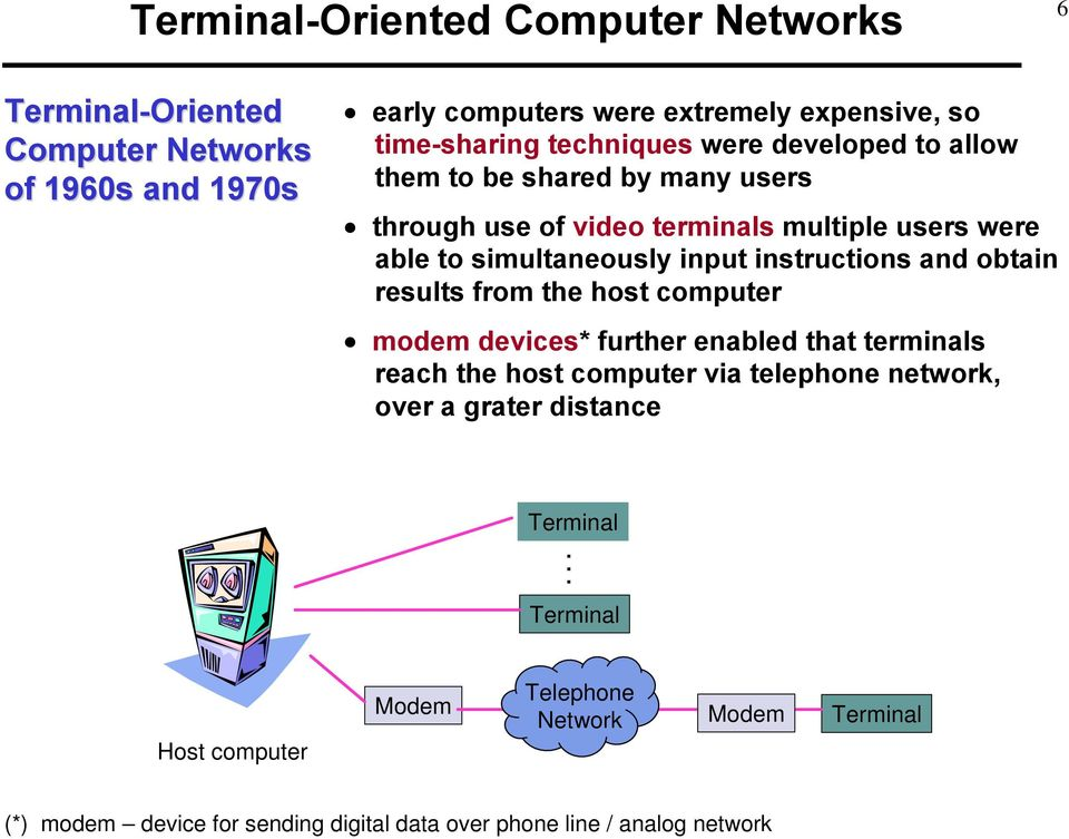 instructions and obtain results from the host computer modem devices* further enabled that terminals reach the host computer via telephone network, over a