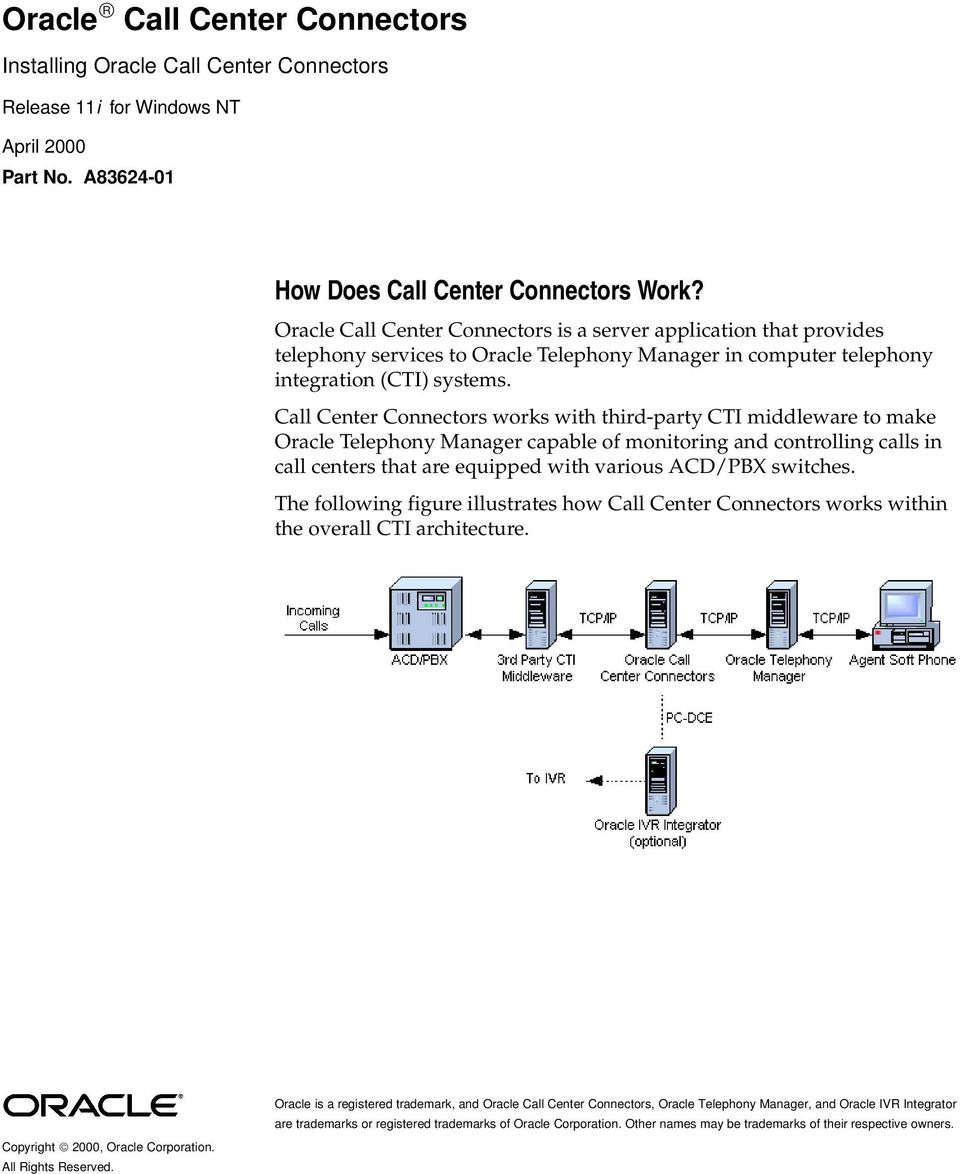 Call Center Connectors works with third-party CTI middleware to make Oracle Telephony Manager capable of monitoring and controlling calls in call centers that are equipped with various ACD/PBX