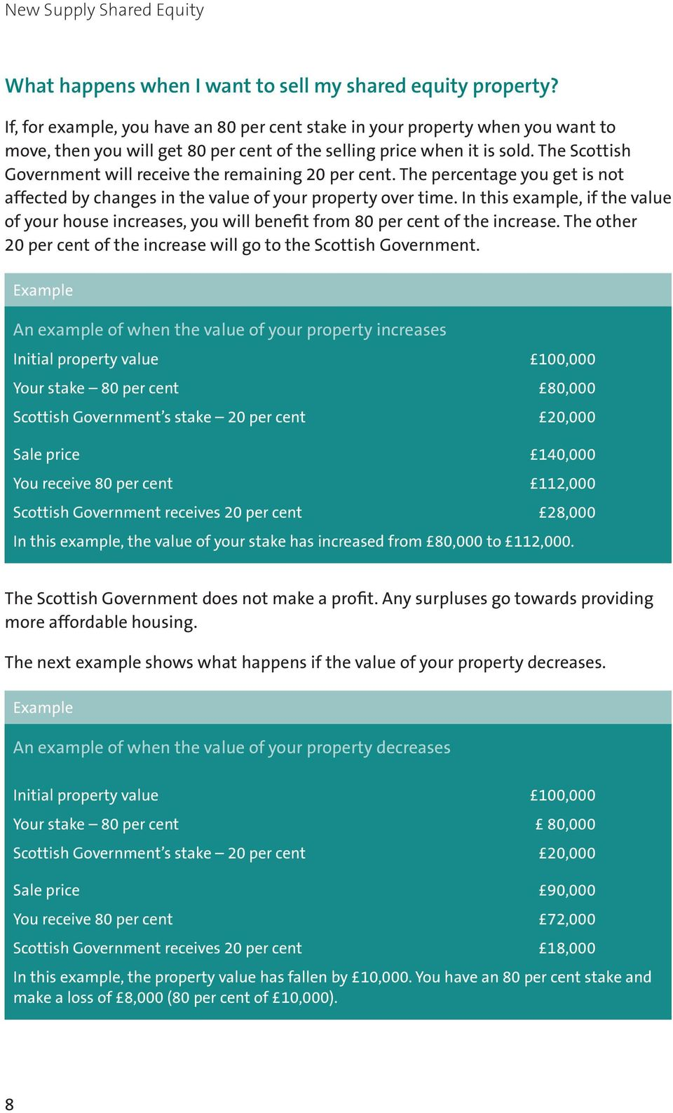 The Scottish Government will receive the remaining 20 per cent. The percentage you get is not affected by changes in the value of your property over time.