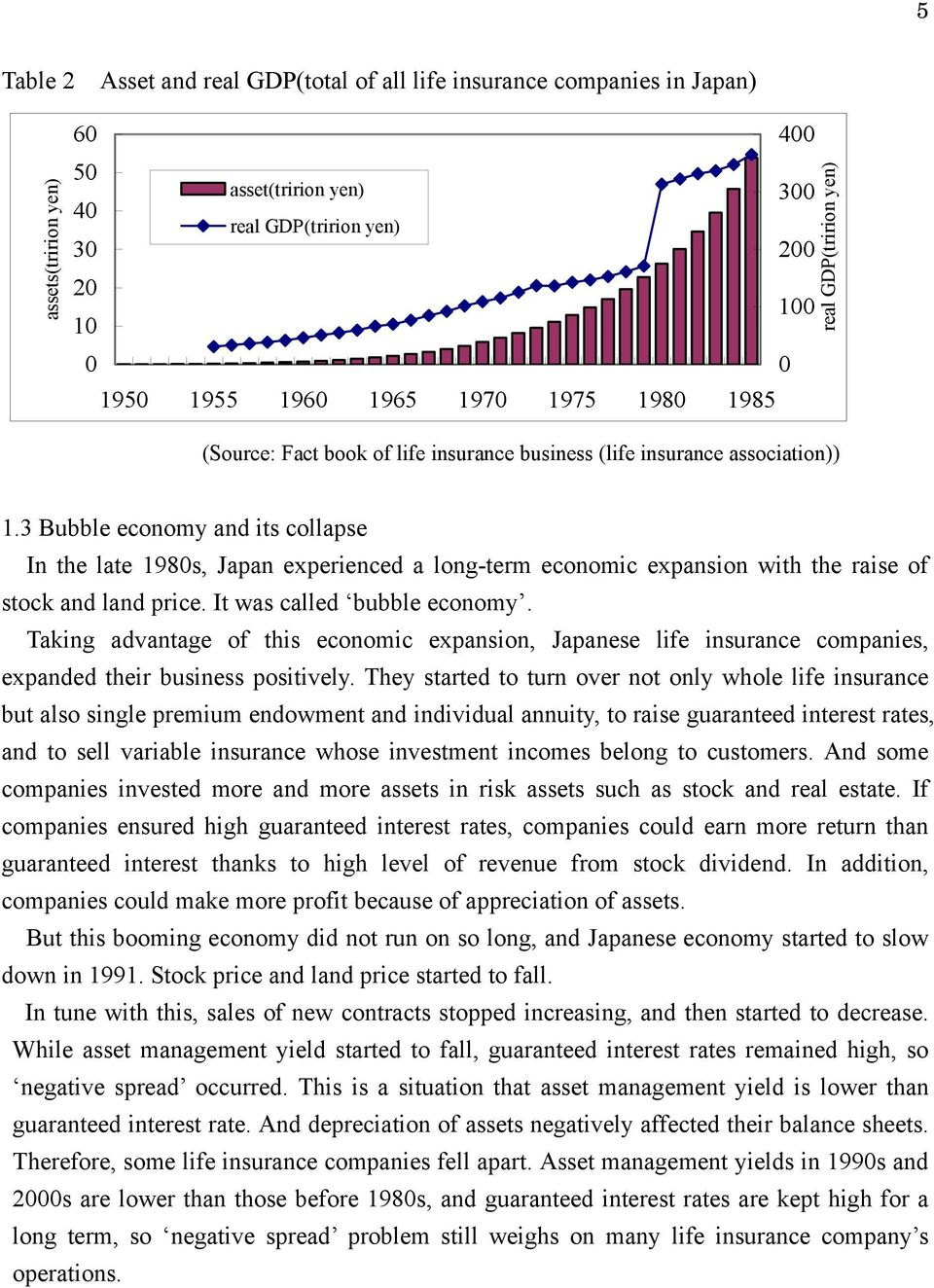 3 Bubble economy and its collapse In the late 198s, Japan experienced a long-term economic expansion with the raise of stock and land price. It was called bubble economy.