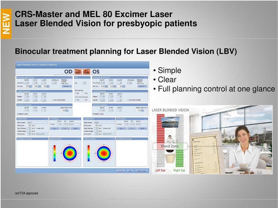treatment planning for Laser Blended Vision (LBV)