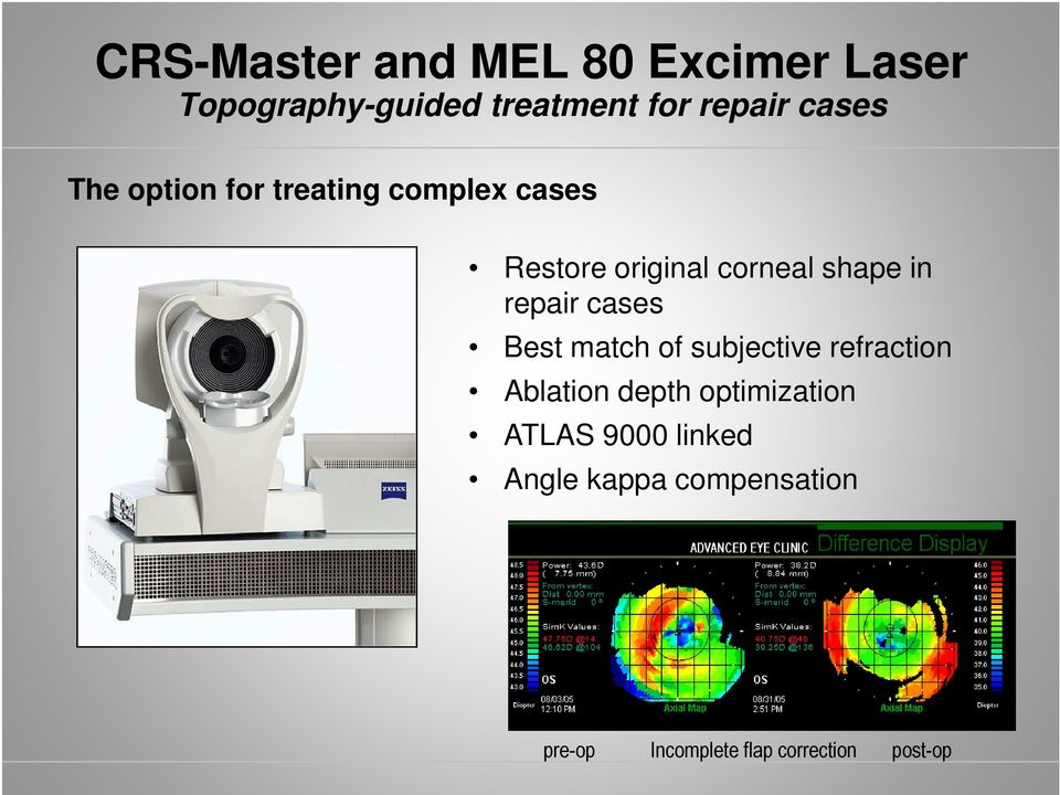 repair cases Best match of subjective refraction Ablation depth optimization