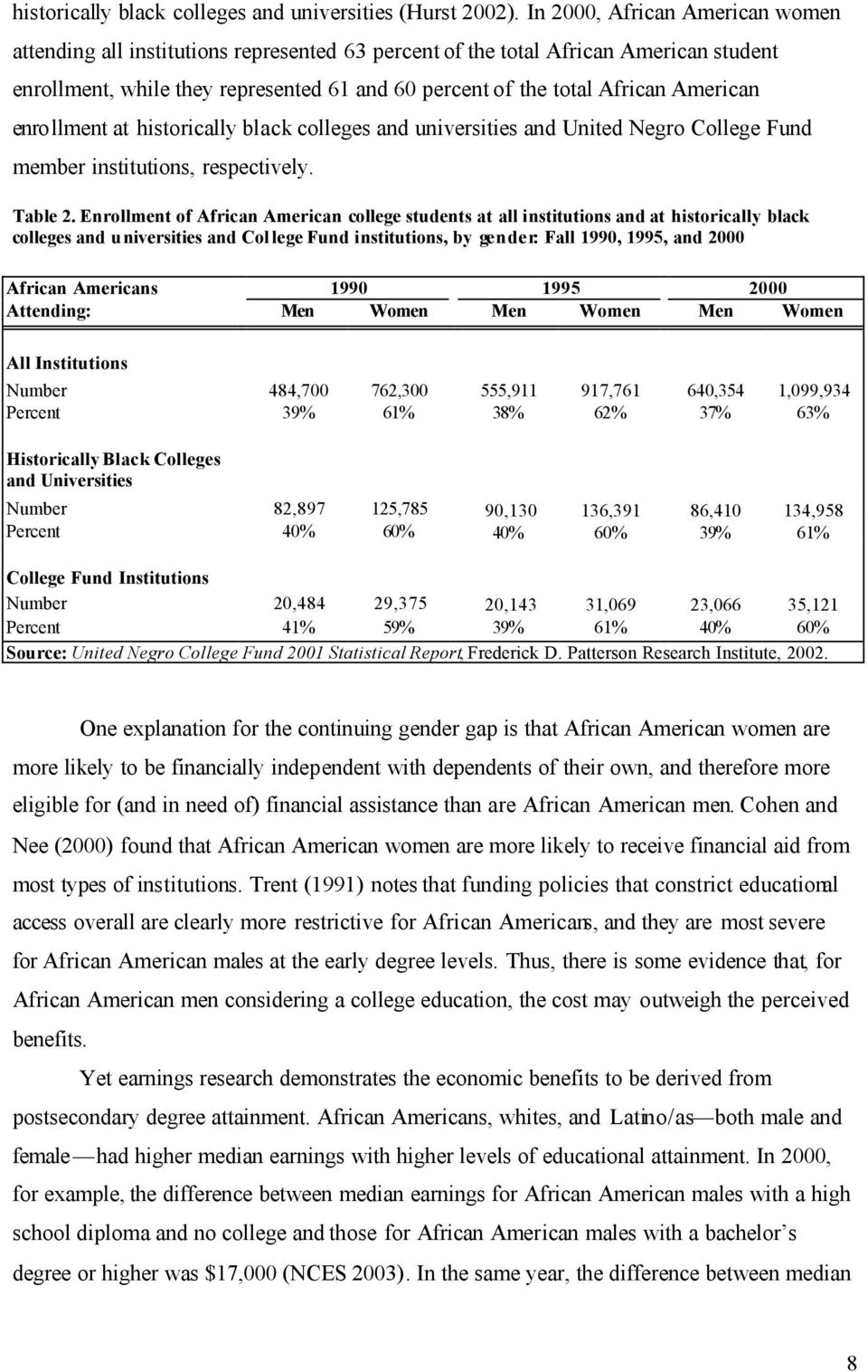 American enrollment at historically black colleges and universities and United Negro College Fund member institutions, respectively. Table 2.