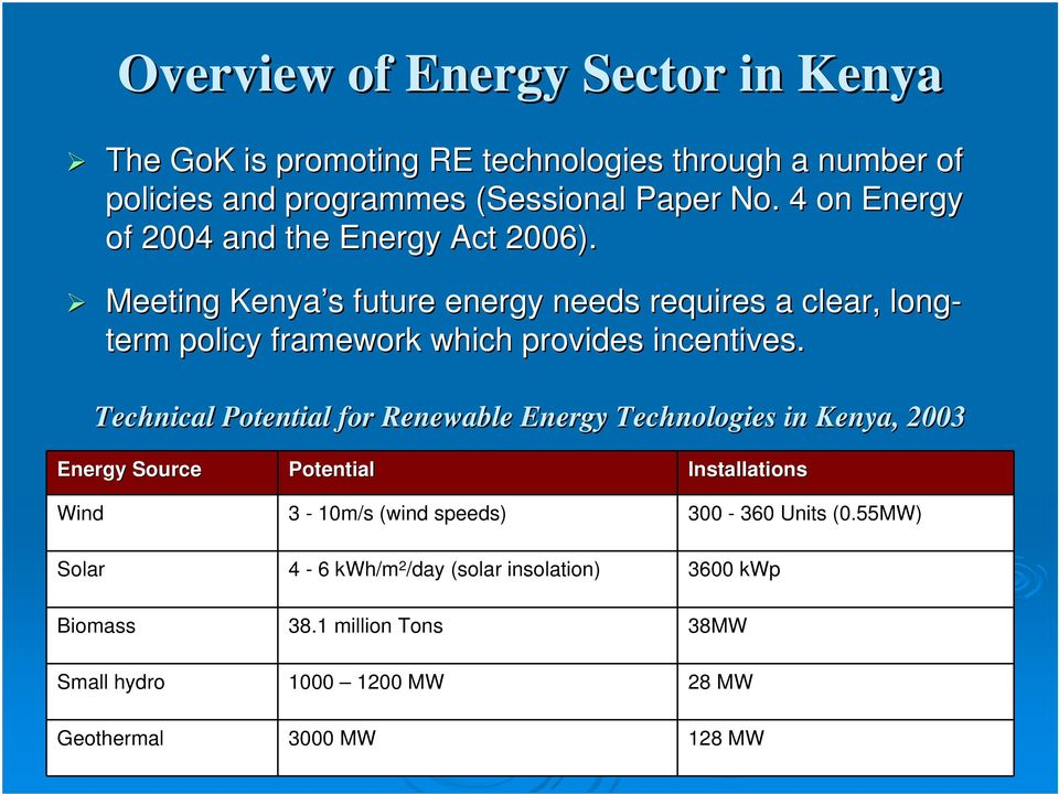 Meeting Kenya s s future energy needs requires a clear, long- term policy framework which provides incentives.