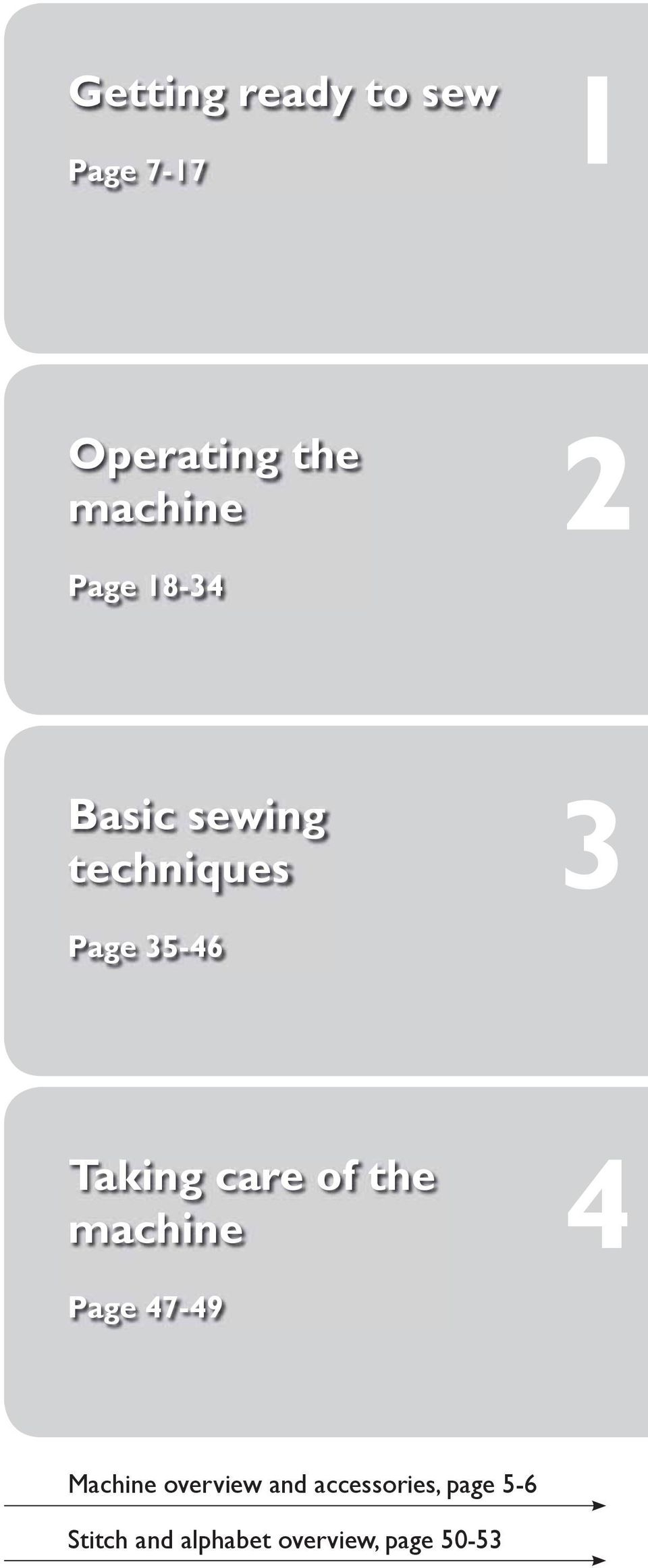 care of the machine 4 Page 47-49 Machine overview and