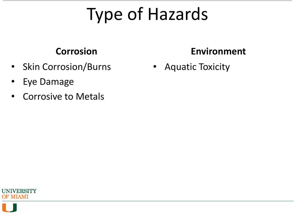 Damage Corrosive to Metals