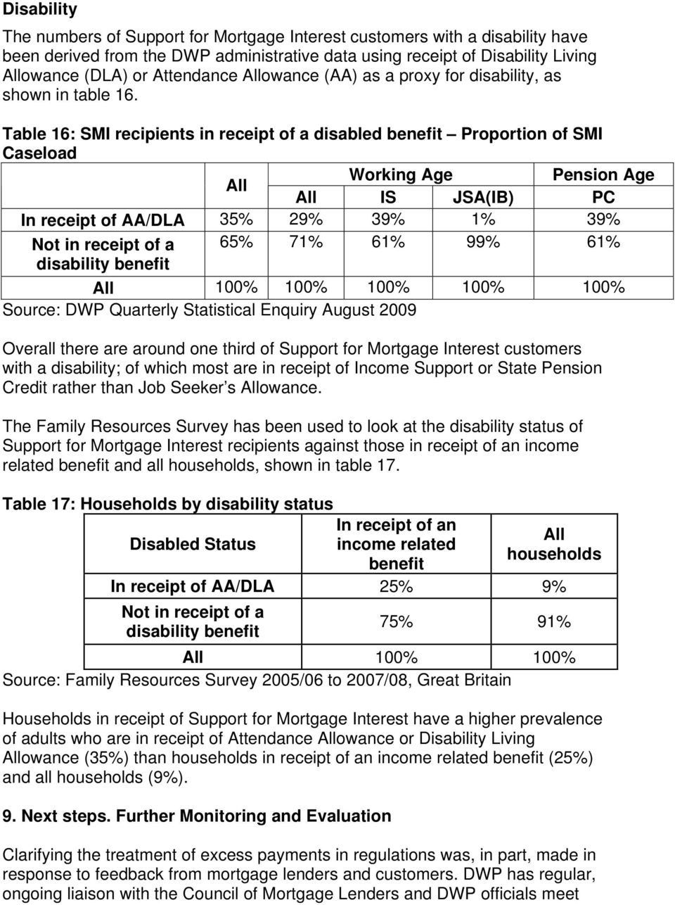 Table 16: SMI recipients in receipt of a disabled benefit Proportion of SMI Caseload All Working Age Pension Age All IS JSA(IB) PC In receipt of AA/DLA 35% 29% 39% 1% 39% Not in receipt of a 65% 71%