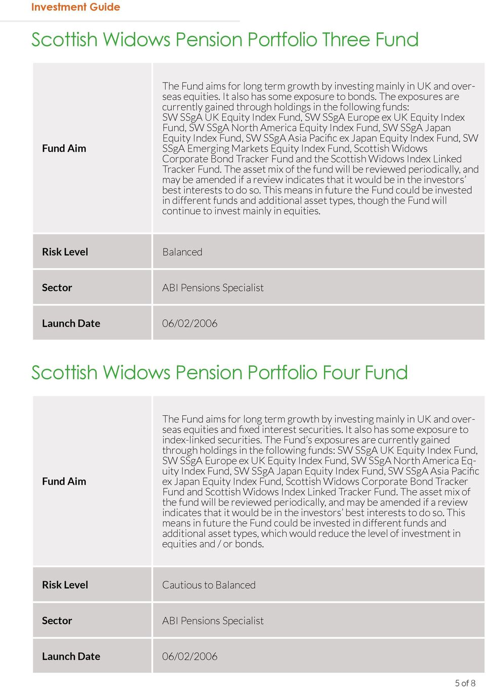 Japan Equity Index Fund, SW SSgA Asia Pacific ex Japan Equity Index Fund, SW SSgA Emerging Markets Equity Index Fund, Scottish Widows Corporate Bond Tracker Fund and the Scottish Widows Index Linked