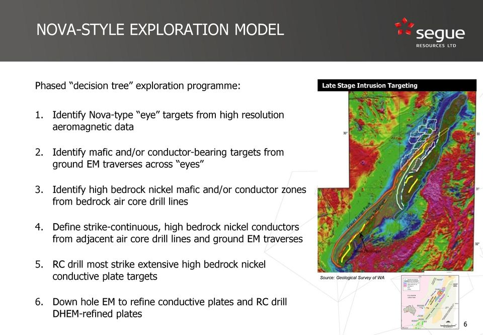 Identify high bedrock nickel mafic and/or conductor zones from bedrock air core drill lines 4.