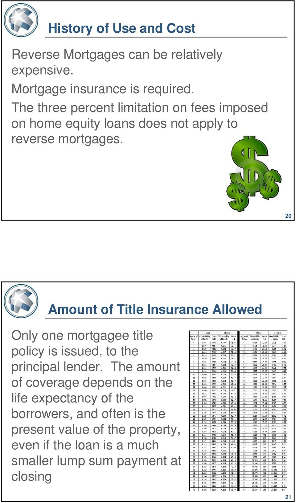 20 Amount of Title Insurance Allowed Only one mortgagee title policy is issued, to the principal lender.