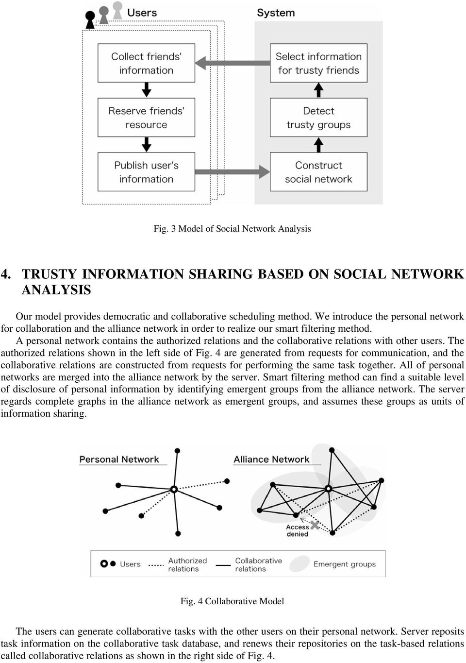A personal network contains the authorized relations and the collaborative relations with other users. The authorized relations shown in the left side of Fig.